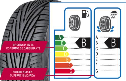 ¿Se puede ahorrar combustible con tus neumáticos?