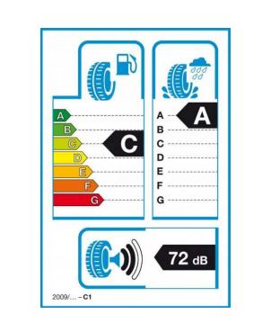 ¿Cuáles son los neumáticos que más combustible ahorran?